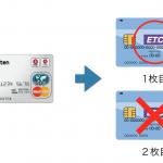 楽天カードのETCカード年会費540円を無料にする2つの方法まとめ