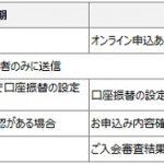 三井住友VISAカードの審査時間が遅い?審査状況と結果を今すぐ確認する方法