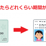 マイナンバー通知カード申請~発行までかかる日数/申請期間いつまで??