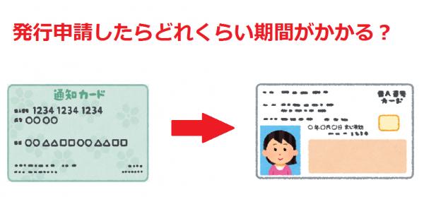 マイ ナンバーカード 申請 期間