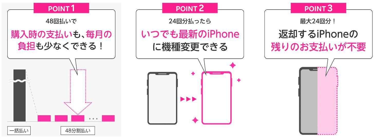 楽天モバイルのiPhone13のアップグレードプログラム