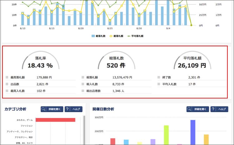 data_result
