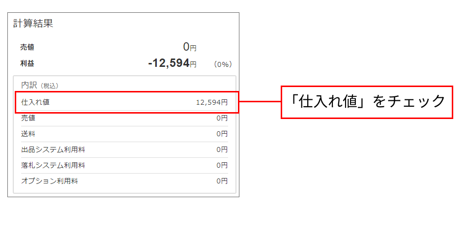 Purchase price_result
